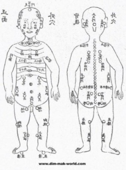 old pressure points chart types of points
